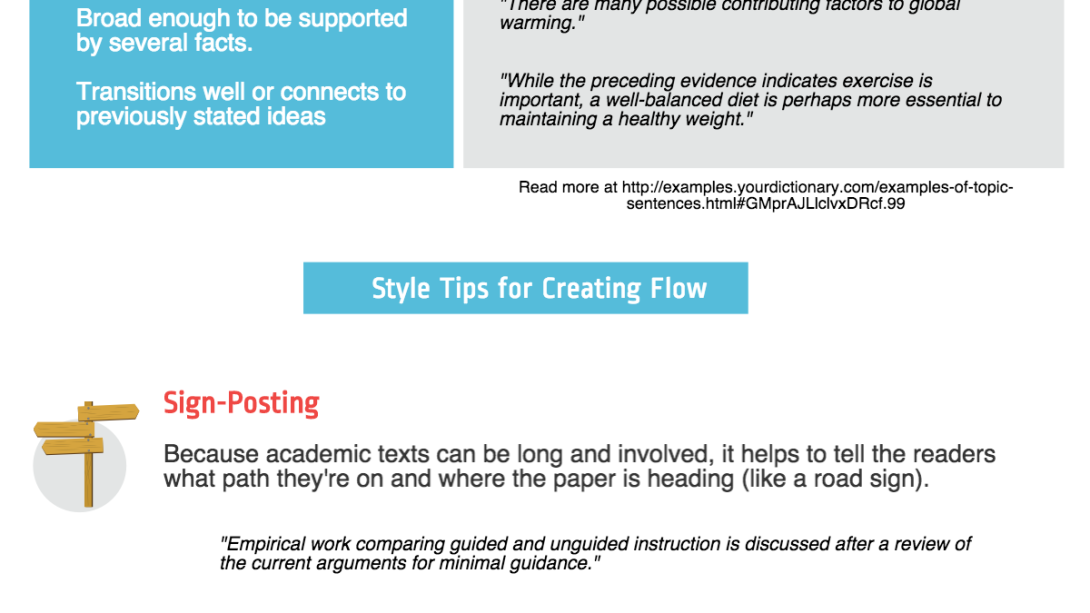 Poster on creating flow in academic writing